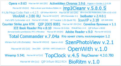 Как сделать теги для сайта ucoz vpn сервер от microsoft