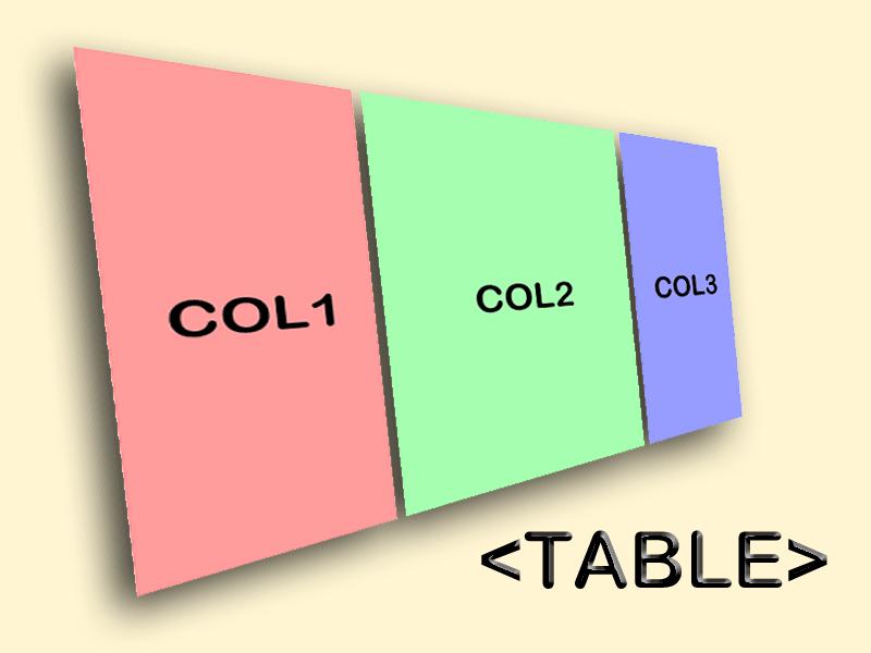 Как сделать колонки в css 191